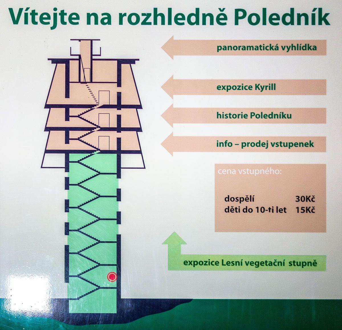 Polednik_Aussichtsturm