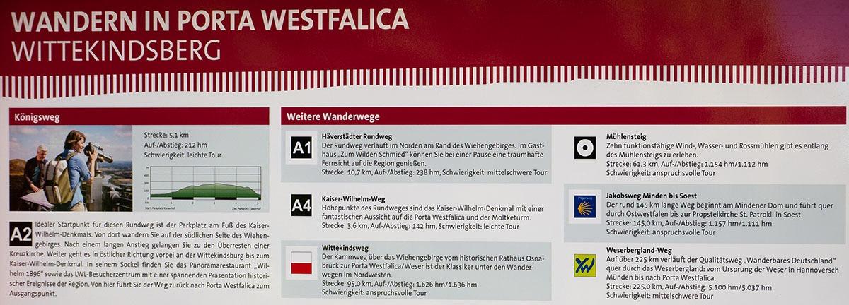 Wittekindsberg_Wanderwege