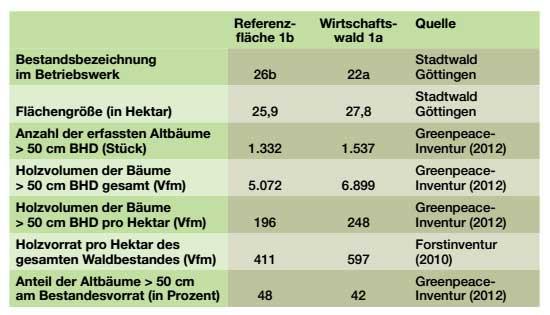 Tabelle_Referenz_1