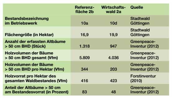 Tabelle_Referenz_2